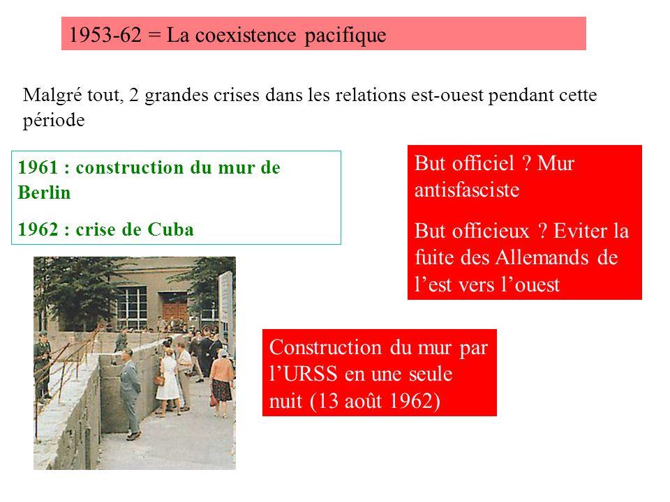 1953-62 = La coexistence pacifique Malgré tout, 2 grandes crises dans les relations est-ouest pendant cette période 1961 : construction du mur de Berl