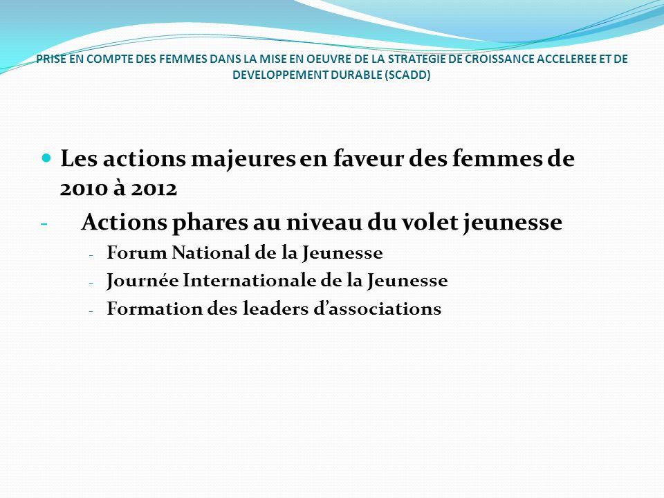 PRISE EN COMPTE DES FEMMES DANS LA MISE EN OEUVRE DE LA STRATEGIE DE CROISSANCE ACCELEREE ET DE DEVELOPPEMENT DURABLE (SCADD) Les actions majeures en faveur des femmes de 2010 à 2012 - Actions phares au niveau du volet jeunesse - Forum National de la Jeunesse - Journée Internationale de la Jeunesse - Formation des leaders dassociations