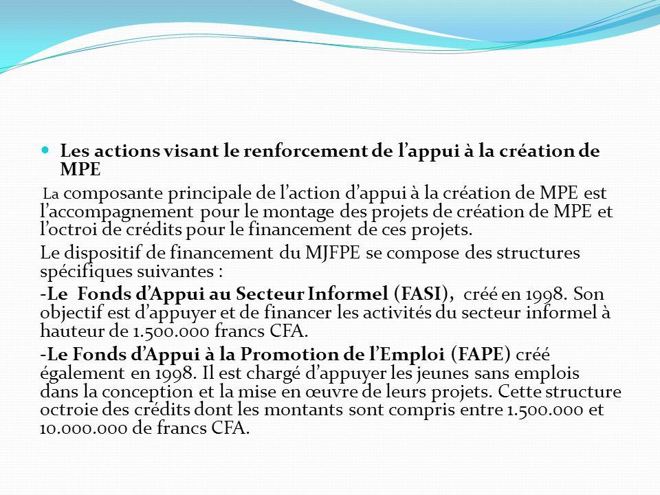 Les actions visant le renforcement de lappui à la création de MPE La composante principale de laction dappui à la création de MPE est laccompagnement pour le montage des projets de création de MPE et loctroi de crédits pour le financement de ces projets.