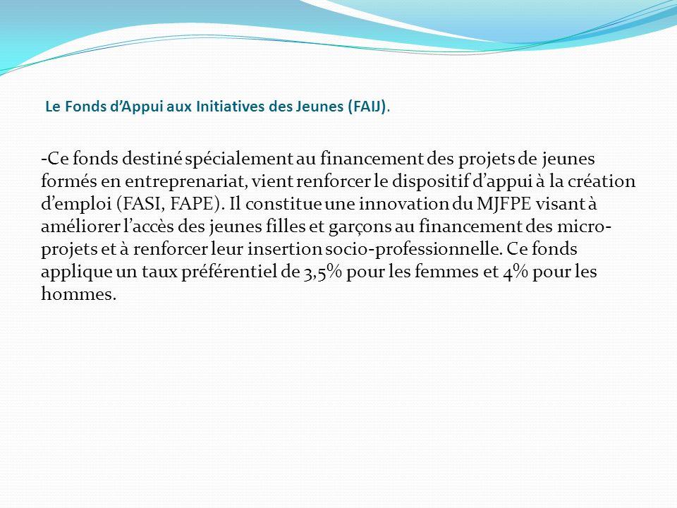 Le Fonds dAppui aux Initiatives des Jeunes (FAIJ).