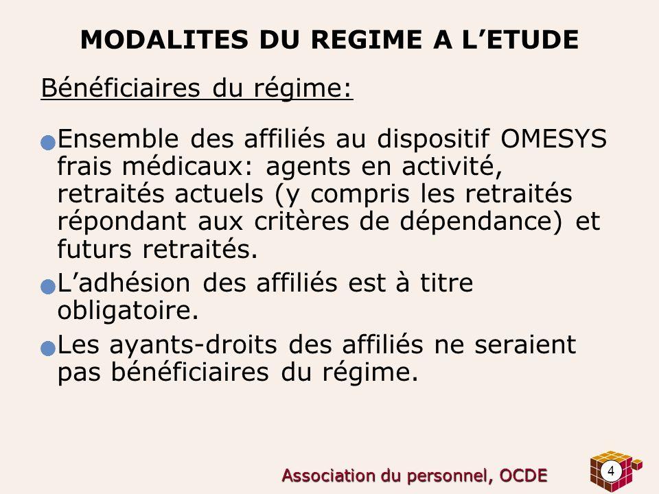 4 Association du personnel, OCDE MODALITES DU REGIME A LETUDE Bénéficiaires du régime: Ensemble des affiliés au dispositif OMESYS frais médicaux: agen