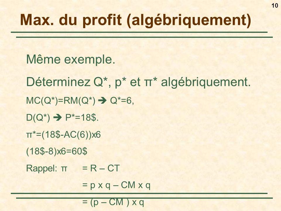 10 Max.du profit (algébriquement) Même exemple. Déterminez Q*, p* et π* algébriquement.