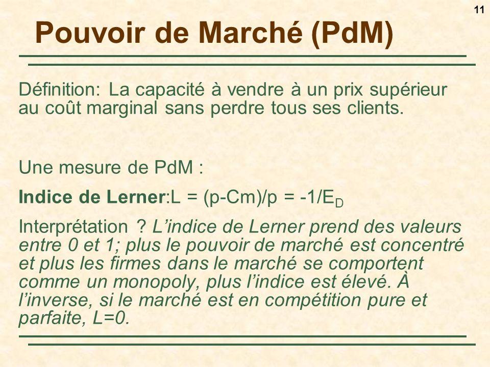 11 Pouvoir de Marché (PdM) Définition: La capacité à vendre à un prix supérieur au coût marginal sans perdre tous ses clients.