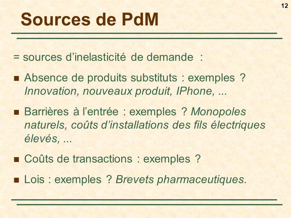 12 Sources de PdM = sources dinelasticité de demande : Absence de produits substituts : exemples .