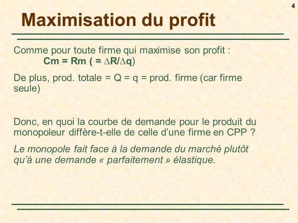 4 Maximisation du profit Comme pour toute firme qui maximise son profit : Cm = Rm ( = R/q) De plus, prod.