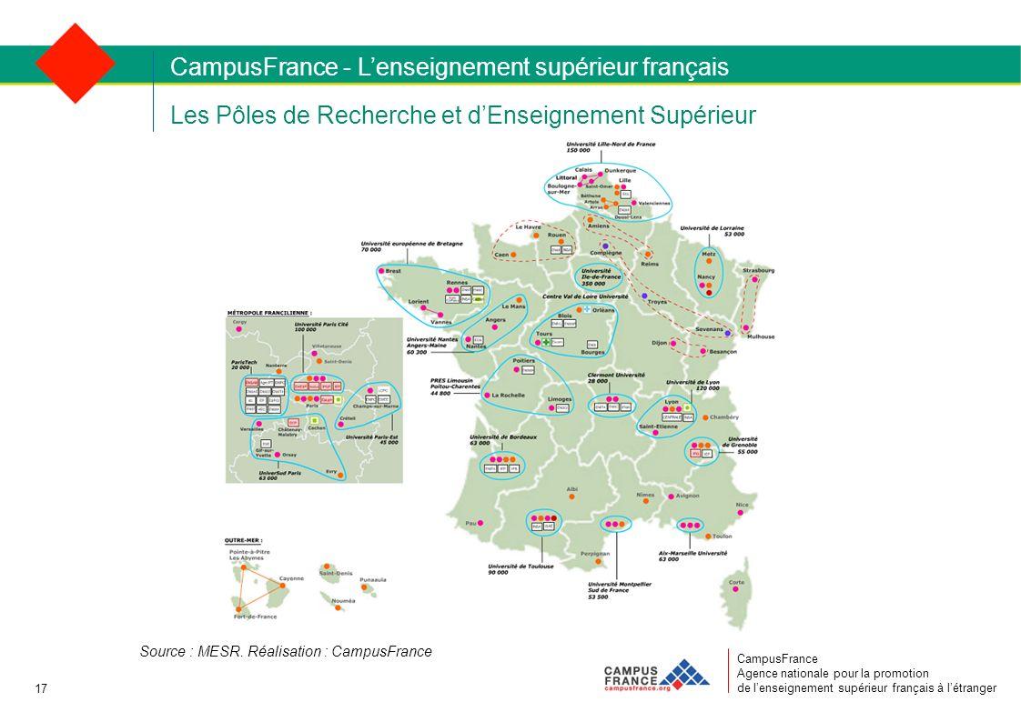 CampusFrance Agence nationale pour la promotion de lenseignement supérieur français à létranger Les Pôles de Recherche et dEnseignement Supérieur CampusFrance - Lenseignement supérieur français 17 Source : MESR.