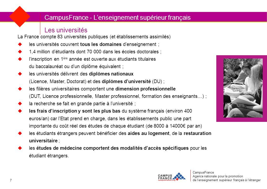 Les universités CampusFrance Agence nationale pour la promotion de lenseignement supérieur français à létranger CampusFrance - Lenseignement supérieur français La France compte 83 universités publiques (et établissements assimilés) les universités couvrent tous les domaines denseignement ; 1,4 million détudiants dont 70 000 dans les écoles doctorales ; linscription en 1 ère année est ouverte aux étudiants titulaires du baccalauréat ou dun diplôme équivalent ; les universités délivrent des diplômes nationaux (Licence, Master, Doctorat) et des diplômes duniversité (DU) ; les filières universitaires comportent une dimension professionnelle (DUT, Licence professionnelle, Master professionnel, formation des enseignants…) ; la recherche se fait en grande partie à luniversité ; les frais dinscription y sont les plus bas du système français (environ 400 euros/an) car lEtat prend en charge, dans les établissements public une part importante du coût réel des études de chaque étudiant (de 8000 à 14000 par an) les étudiants étrangers peuvent bénéficier des aides au logement, de la restauration universitaire ; les études de médecine comportent des modalités daccès spécifiques pour les étudiant étrangers.