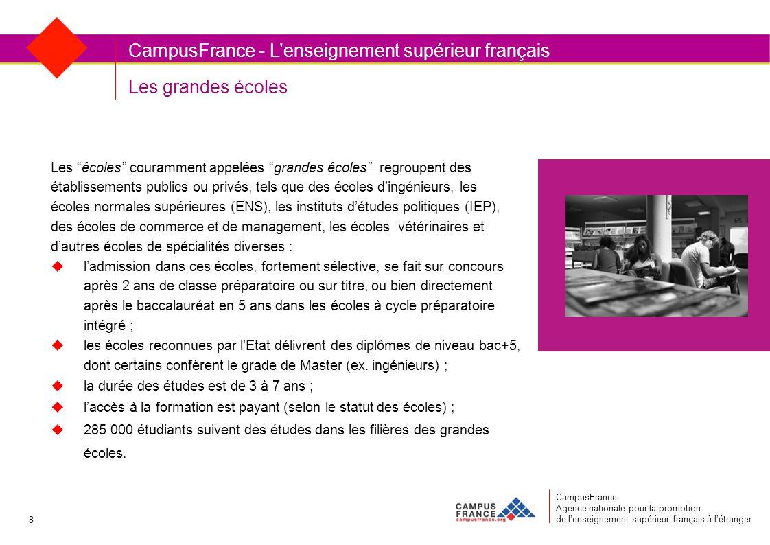 Les grandes écoles CampusFrance Agence nationale pour la promotion de lenseignement supérieur français à létranger CampusFrance - Lenseignement supéri