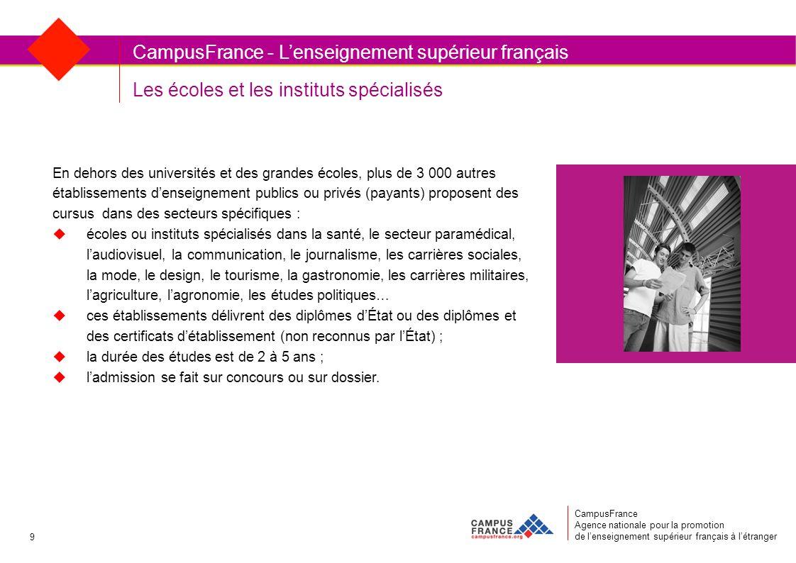 Les écoles et les instituts spécialisés CampusFrance Agence nationale pour la promotion de lenseignement supérieur français à létranger CampusFrance -