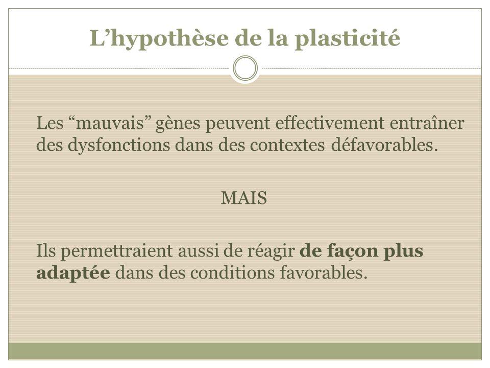 Lhypothèse de la plasticité Les mauvais gènes peuvent effectivement entraîner des dysfonctions dans des contextes défavorables. MAIS Ils permettraient