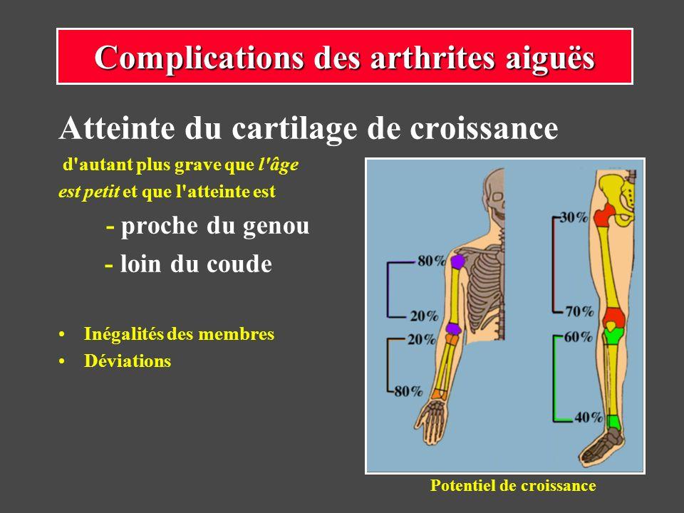 Atteinte du cartilage de croissance d'autant plus grave que l'âge est petit et que l'atteinte est - proche du genou - loin du coude Inégalités des mem