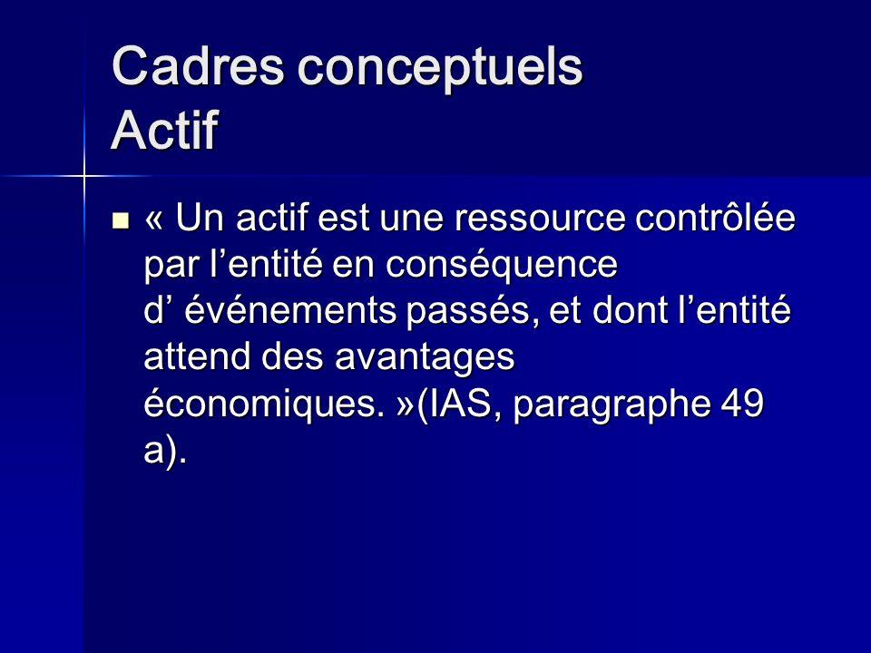 Cadres conceptuels Actif « Un actif est une ressource contrôlée par lentité en conséquence d événements passés, et dont lentité attend des avantages économiques.
