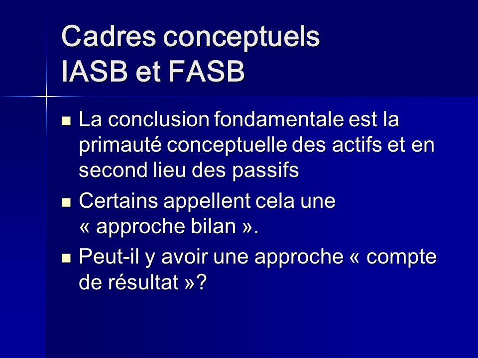 Cadres conceptuels IASB et FASB La conclusion fondamentale est la primauté conceptuelle des actifs et en second lieu des passifs La conclusion fondamentale est la primauté conceptuelle des actifs et en second lieu des passifs Certains appellent cela une « approche bilan ».