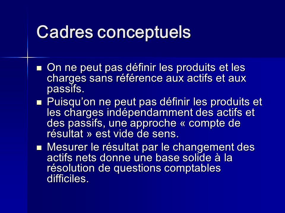 Cadres conceptuels On ne peut pas définir les produits et les charges sans référence aux actifs et aux passifs.