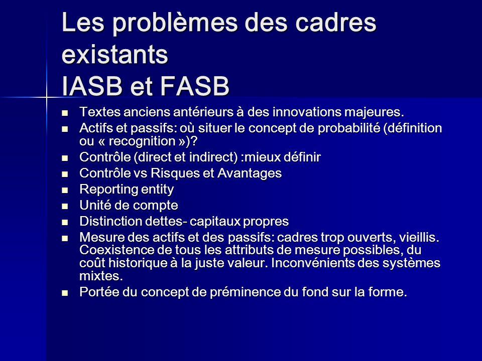Les problèmes des cadres existants IASB et FASB Textes anciens antérieurs à des innovations majeures.