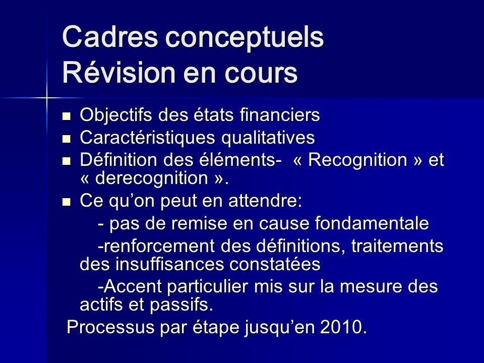 Cadres conceptuels Révision en cours Objectifs des états financiers Objectifs des états financiers Caractéristiques qualitatives Caractéristiques qualitatives Définition des éléments- « Recognition » et « derecognition ».