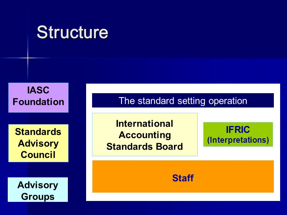accounting standards boards paper