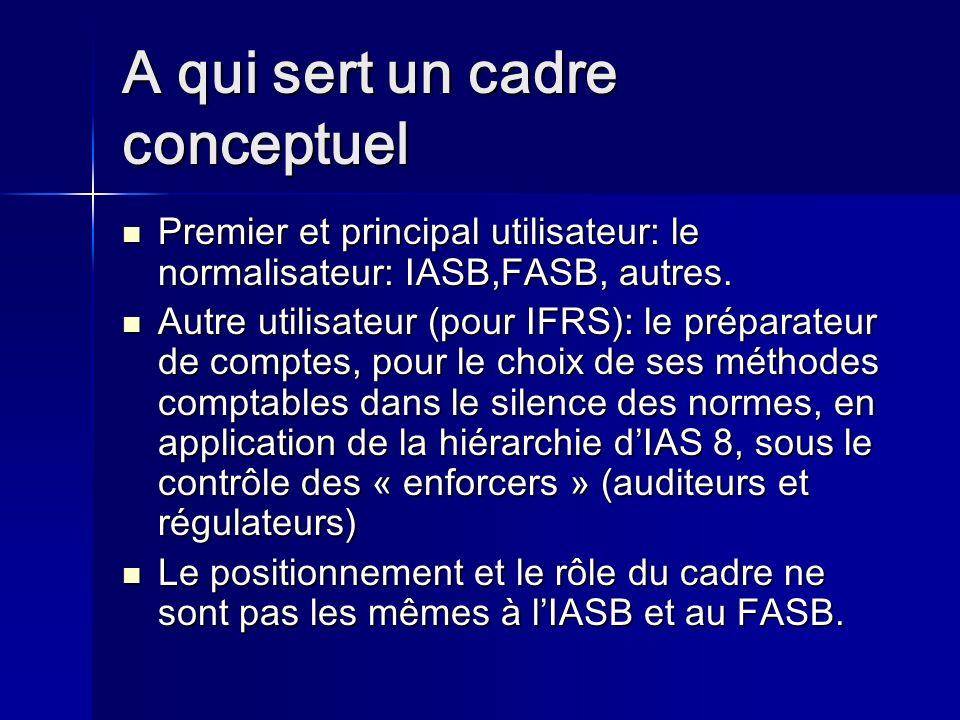 A qui sert un cadre conceptuel Premier et principal utilisateur: le normalisateur: IASB,FASB, autres.