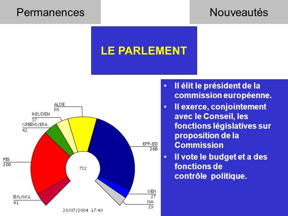7 LE PARLEMENT Permanences Il est élu directement au suffrage universel par les citoyens européens (...) pour un mandat de cinq ans.