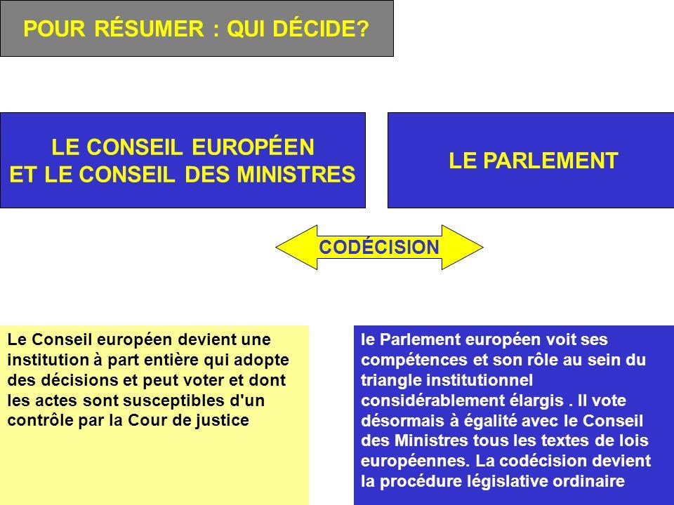 9 LE CONSEIL EUROPÉEN ET LE CONSEIL DES MINISTRES Le Conseil européen devient une institution à part entière qui adopte des décisions et peut voter et dont les actes sont susceptibles d un contrôle par la Cour de justice POUR RÉSUMER : QUI DÉCIDE.