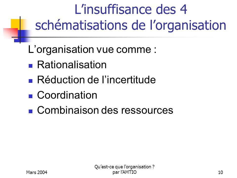 Mars 2004 Quest-ce que lorganisation ? par lAMTIO10 Linsuffisance des 4 schématisations de lorganisation Lorganisation vue comme : Rationalisation Réd