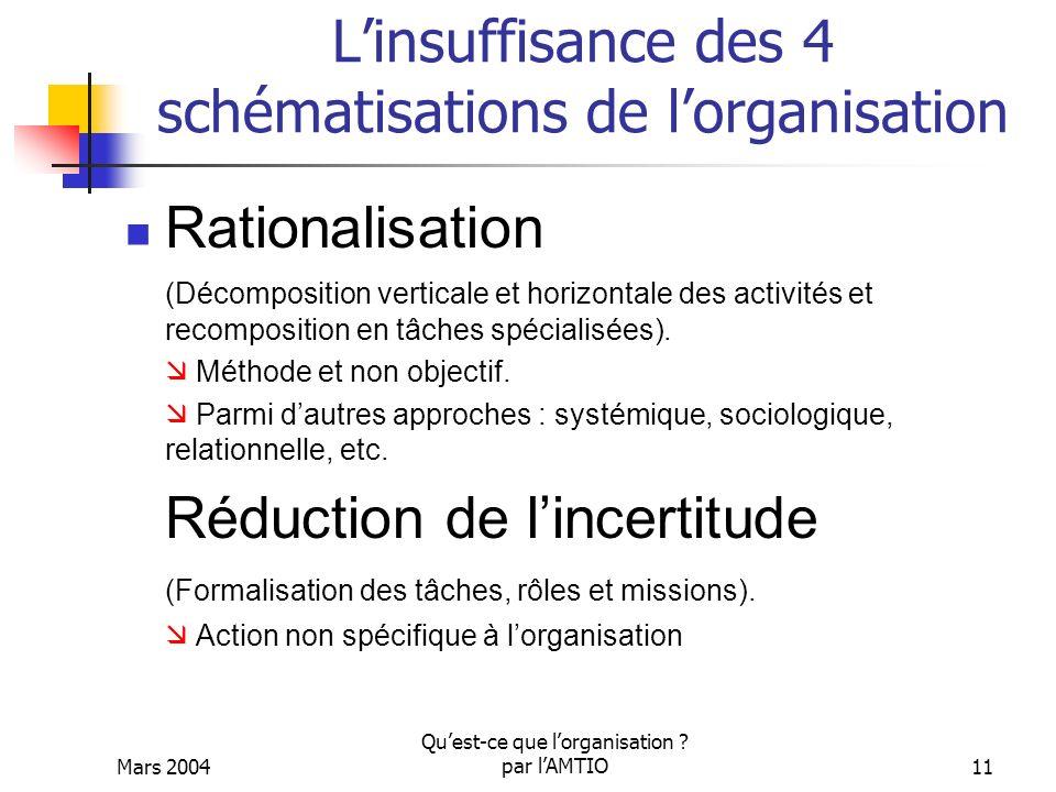 Mars 2004 Quest-ce que lorganisation ? par lAMTIO11 Linsuffisance des 4 schématisations de lorganisation Rationalisation (Décomposition verticale et h