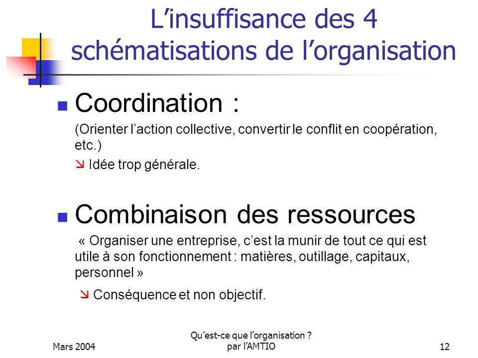 Mars 2004 Quest-ce que lorganisation ? par lAMTIO12 Linsuffisance des 4 schématisations de lorganisation Coordination : (Orienter laction collective,
