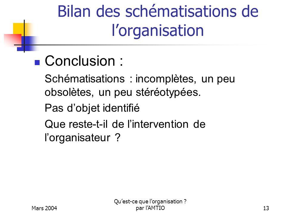 Mars 2004 Quest-ce que lorganisation ? par lAMTIO13 Bilan des schématisations de lorganisation Conclusion : Schématisations : incomplètes, un peu obso