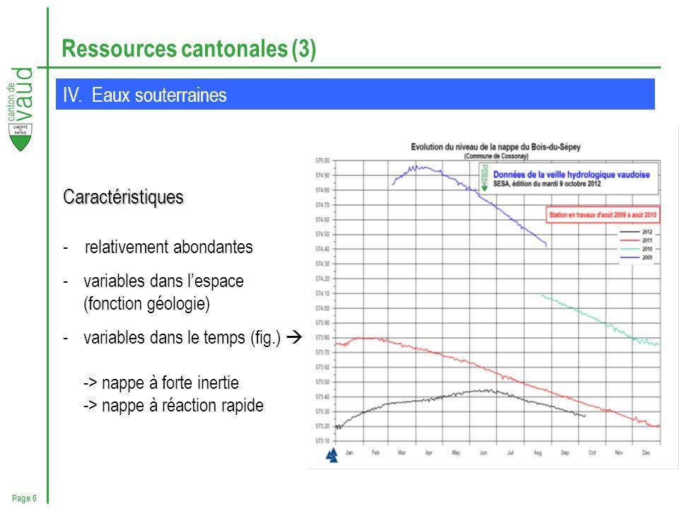 Page 6 Ressources cantonales (3) IV. Eaux souterraines Caractéristiques - relativement abondantes -variables dans lespace (fonction géologie) -variabl