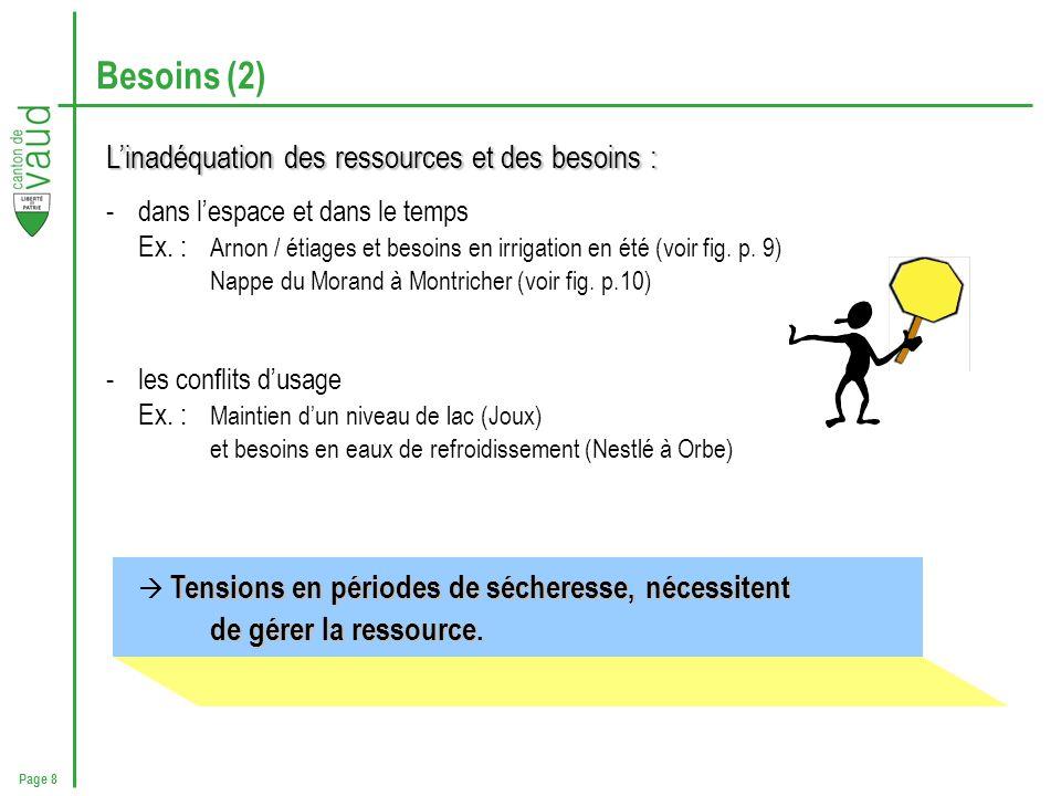 Page 8 Besoins (2) Linadéquation des ressources et des besoins : -dans lespace et dans le temps Ex. : Arnon / étiages et besoins en irrigation en été