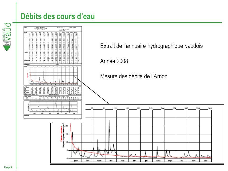 Page 9 Débits des cours deau Extrait de lannuaire hydrographique vaudois Année 2008 Mesure des débits de lArnon