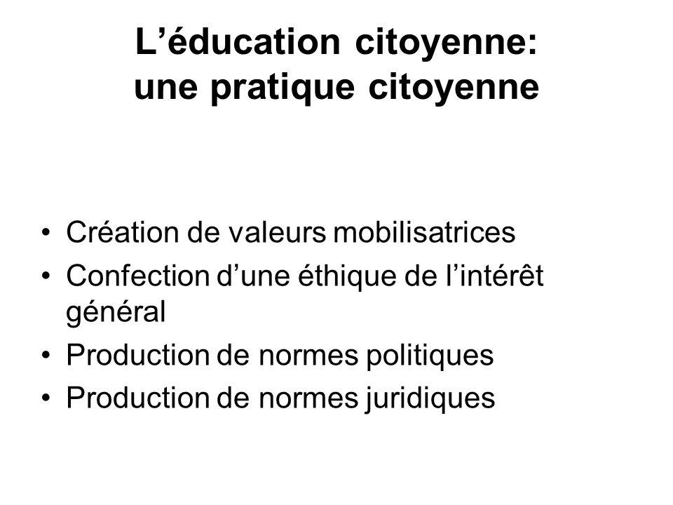 Léducation citoyenne: une pratique citoyenne Création de valeurs mobilisatrices Confection dune éthique de lintérêt général Production de normes politiques Production de normes juridiques