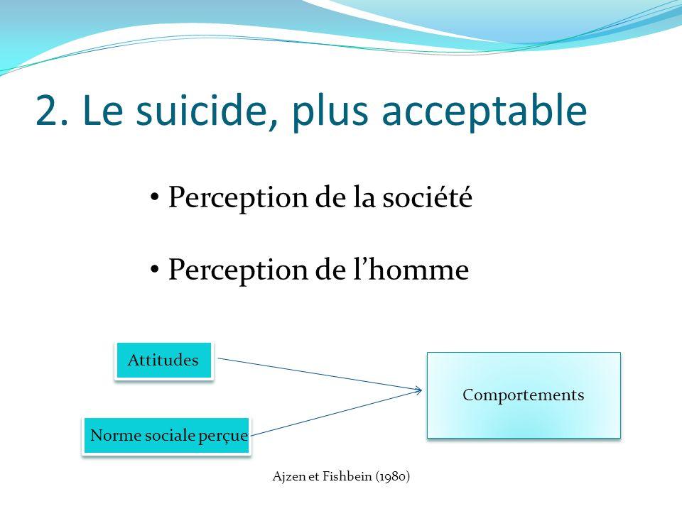 2. Le suicide, plus acceptable Perception de la société Perception de lhomme Attitudes Norme sociale perçue Comportements Ajzen et Fishbein (1980)