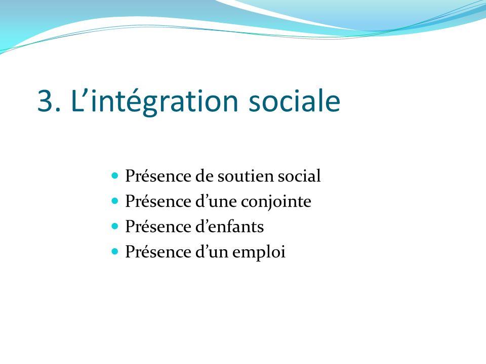 3. Lintégration sociale Présence de soutien social Présence dune conjointe Présence denfants Présence dun emploi