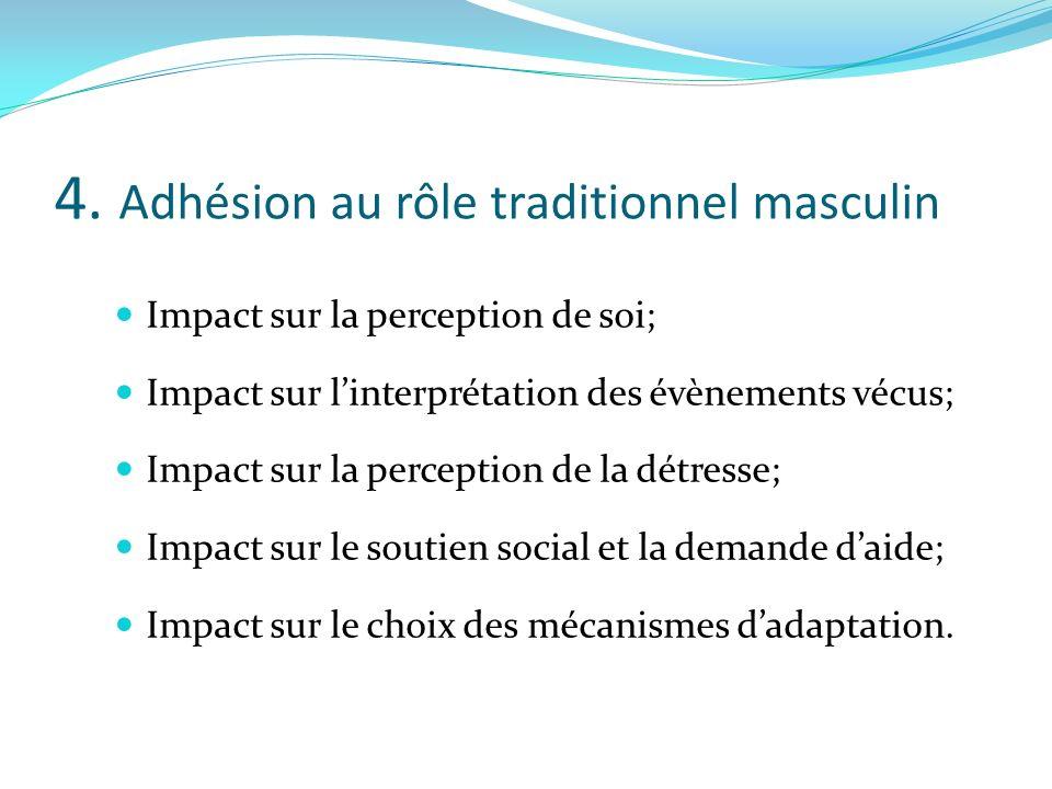 4. Adhésion au rôle traditionnel masculin Impact sur la perception de soi; Impact sur linterprétation des évènements vécus; Impact sur la perception d