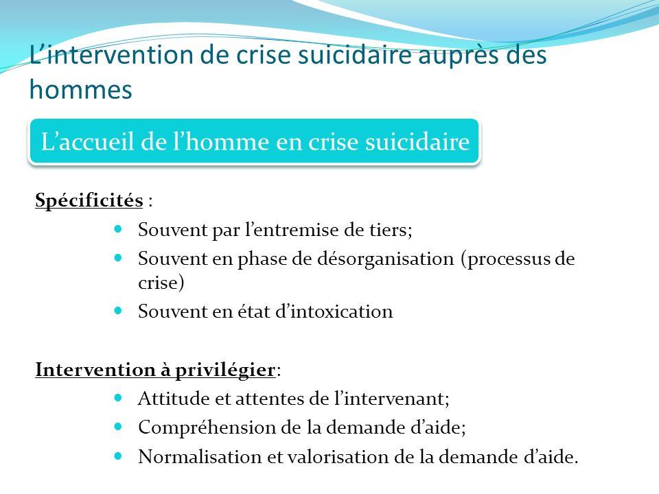 Lintervention de crise suicidaire auprès des hommes Spécificités : Souvent par lentremise de tiers; Souvent en phase de désorganisation (processus de