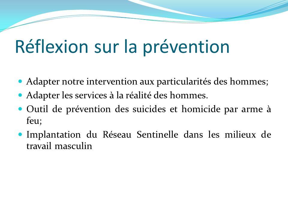 Réflexion sur la prévention Adapter notre intervention aux particularités des hommes; Adapter les services à la réalité des hommes. Outil de préventio