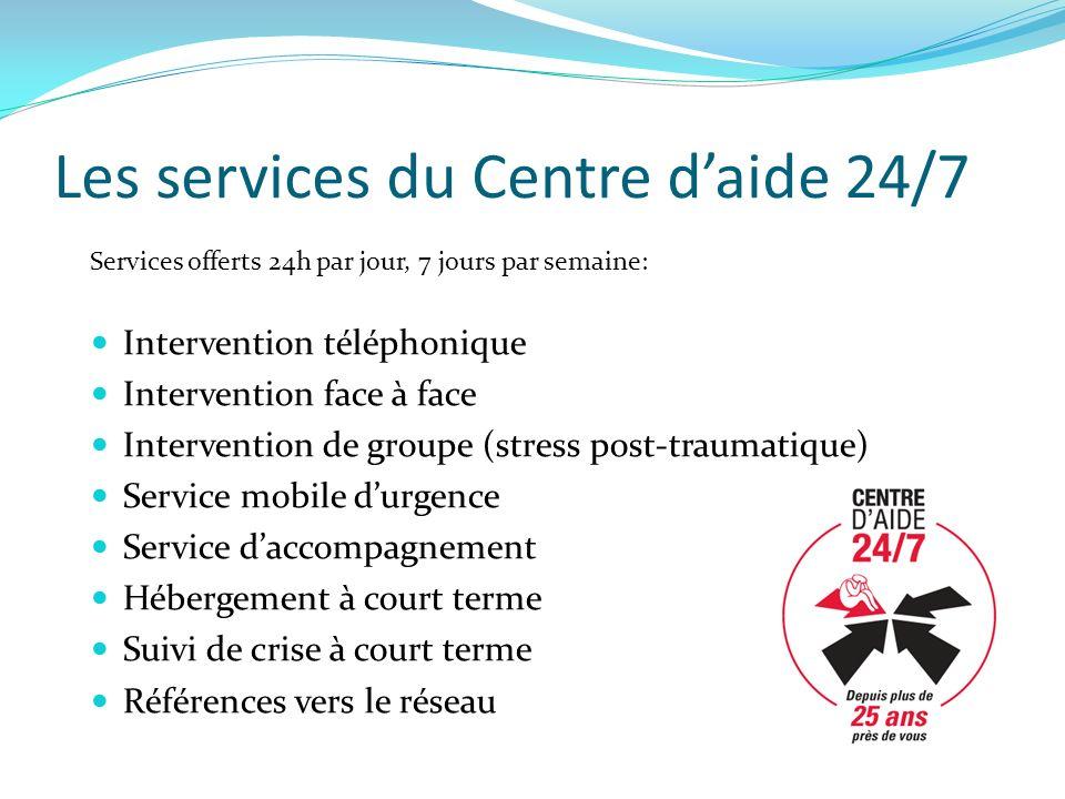 Les services du Centre daide 24/7 Intervention téléphonique Intervention face à face Intervention de groupe (stress post-traumatique) Service mobile d