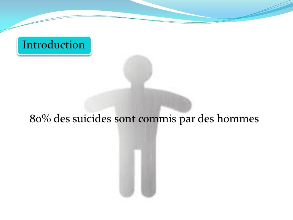 80% des suicides sont commis par des hommes Introduction