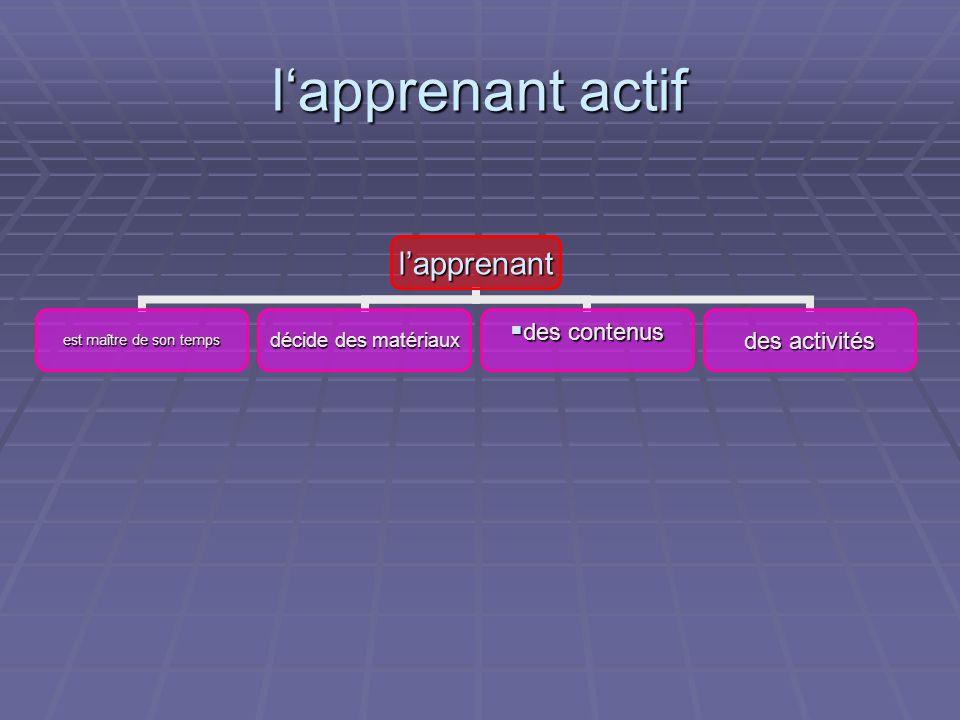 lapprenant actif lapprenant est maître de son temps décide des matériaux des contenus des contenus des activités