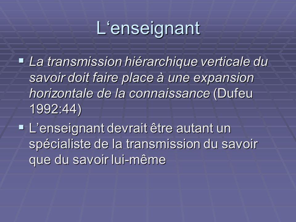 Lenseignant La transmission hiérarchique verticale du savoir doit faire place à une expansion horizontale de la connaissance (Dufeu 1992:44) La transm