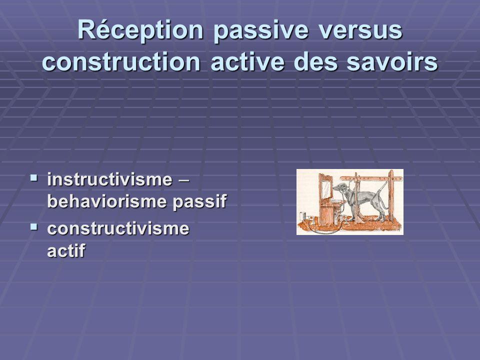 Réception passive versus construction active des savoirs instructivisme – behaviorisme passif instructivisme – behaviorisme passif constructivisme act