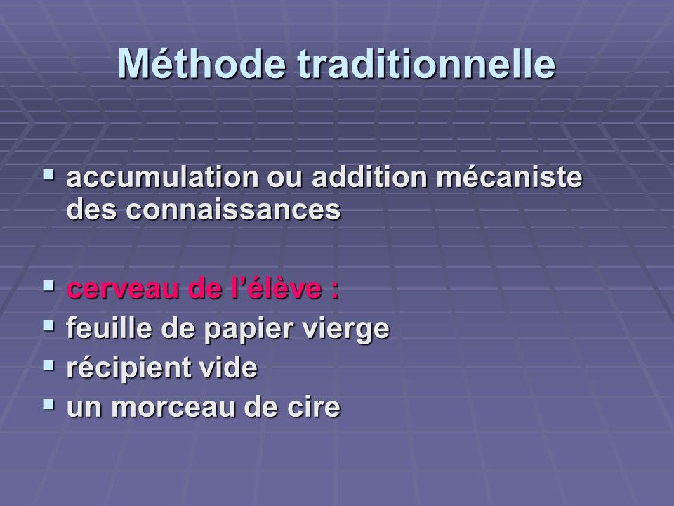 Méthode traditionnelle accumulation ou addition mécaniste des connaissances accumulation ou addition mécaniste des connaissances cerveau de lélève : c