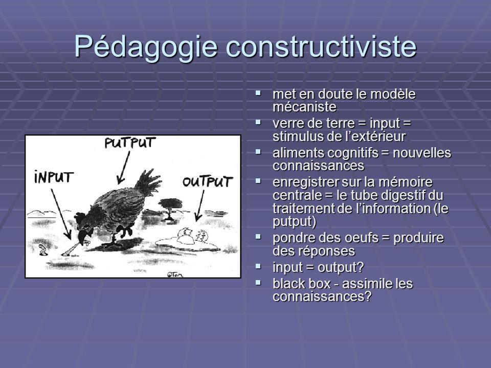 Pédagogie constructiviste met en doute le modèle mécaniste verre de terre = input = stimulus de lextérieur aliments cognitifs = nouvelles connaissance
