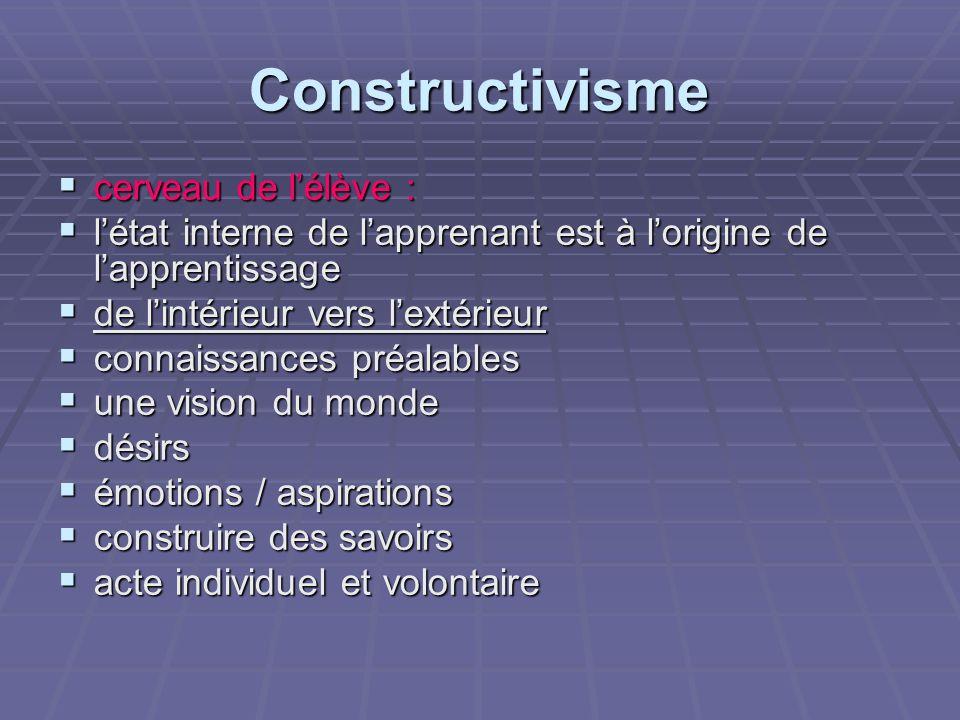 Constructivisme cerveau de lélève : cerveau de lélève : létat interne de lapprenant est à lorigine de lapprentissage létat interne de lapprenant est à