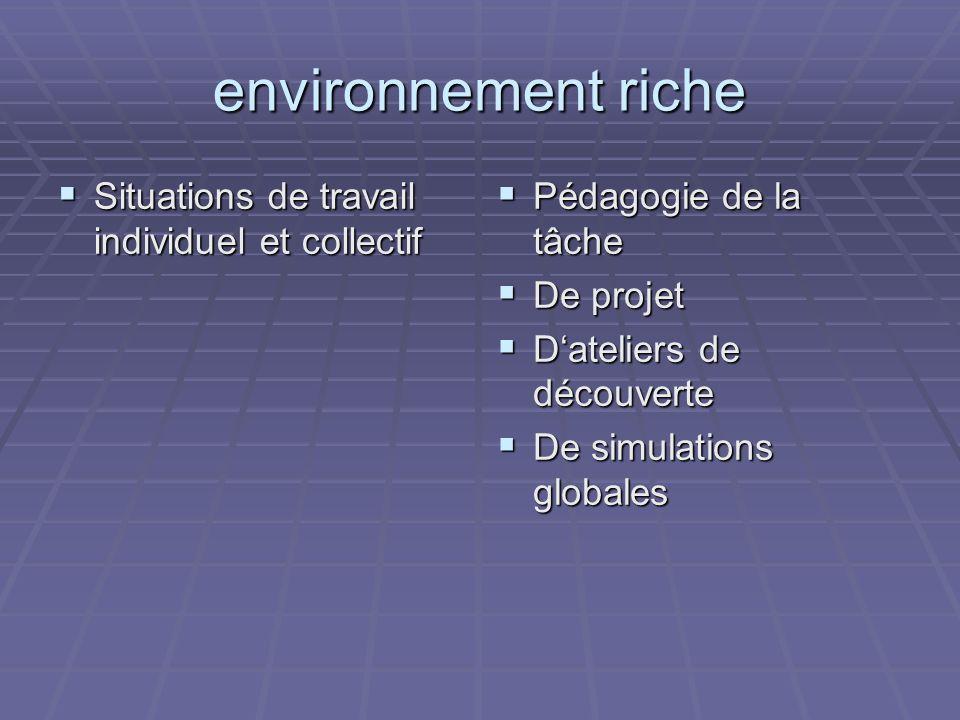 environnement riche Situations de travail individuel et collectif Situations de travail individuel et collectif Pédagogie de la tâche Pédagogie de la