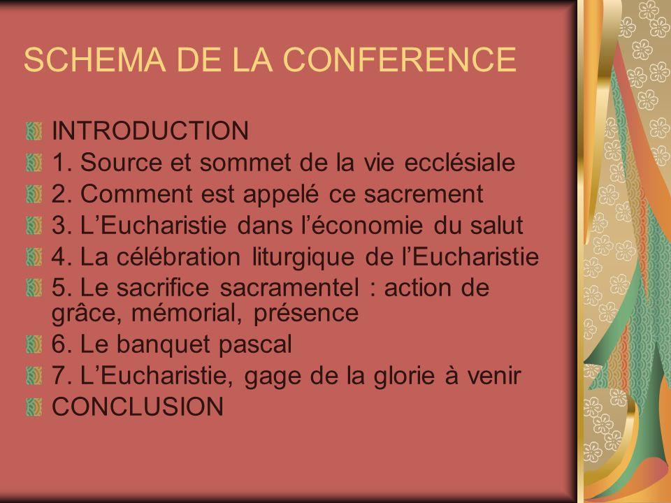 SCHEMA DE LA CONFERENCE INTRODUCTION 1. Source et sommet de la vie ecclésiale 2. Comment est appelé ce sacrement 3. LEucharistie dans léconomie du sal