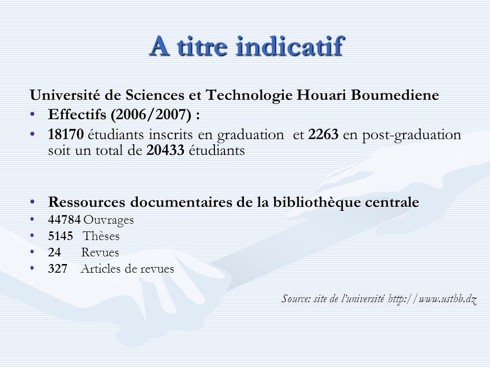 A titre indicatif Université de Sciences et Technologie Houari Boumediene Effectifs (2006/2007) :Effectifs (2006/2007) : 18170 étudiants inscrits en g