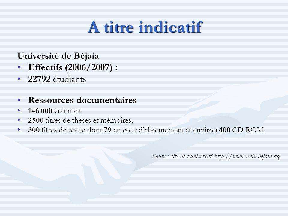 A titre indicatif Université de Béjaia Effectifs (2006/2007) :Effectifs (2006/2007) : 22792 étudiants22792 étudiants Ressources documentairesRessource