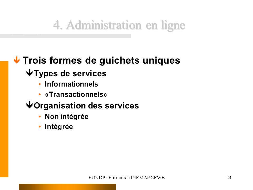 FUNDP - Formation INEMAP CFWB24 4. Administration en ligne ê Trois formes de guichets uniques êTypes de services Informationnels «Transactionnels» êOr